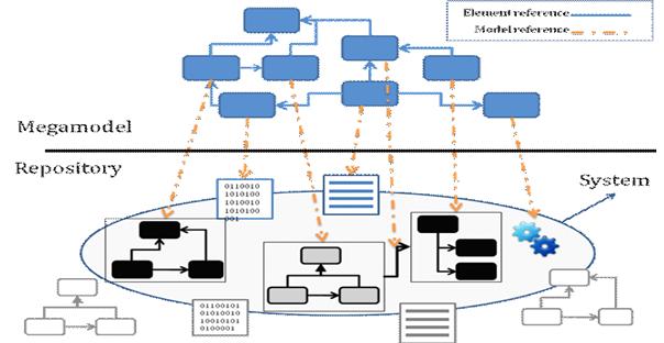 Model repository