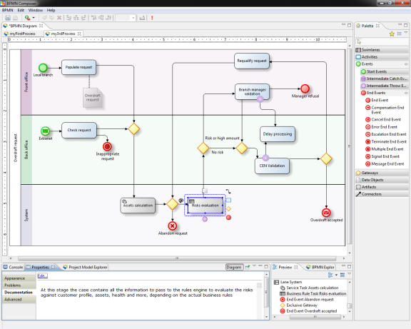 Business processes rules archives modeling languages Open source diagram tool