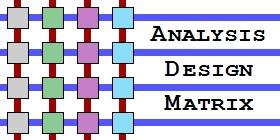 Matrix – A New Abstract Modeling Language
