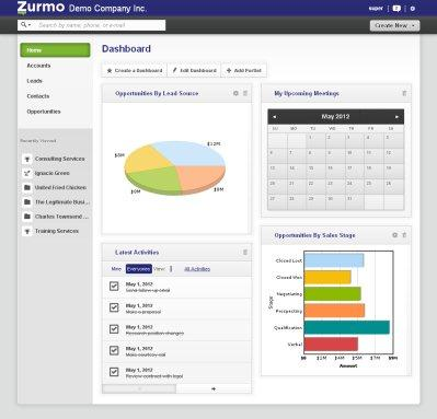 Forex crm open source