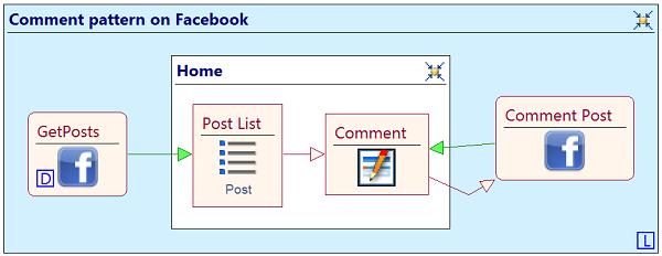 commentPatternOnFacebook