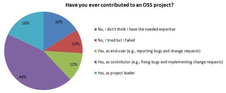 survey-question1