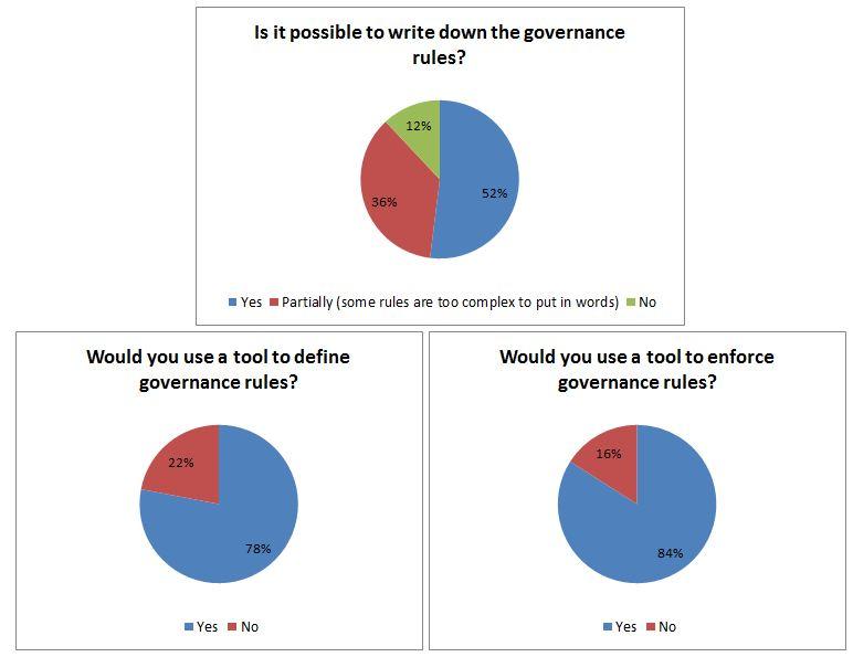 survey-question3