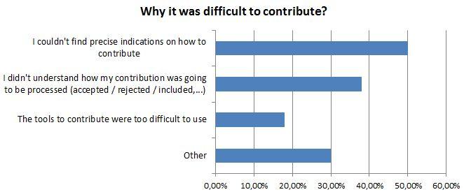 survey-question4