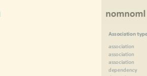 nomnoml text UML tool