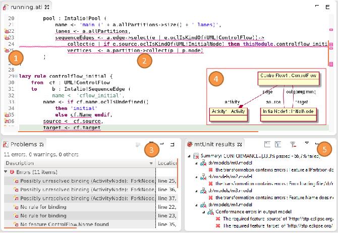 ATL IDE with a static analyzer