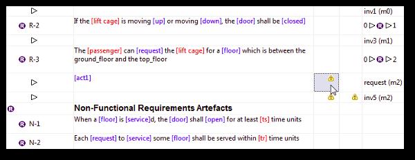Integration of requirements models