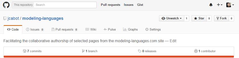 GitHub glossary on software modeling
