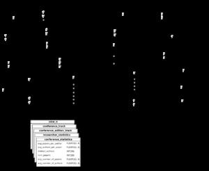 Fig. 3. METASCIENCE database schema.