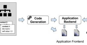 UML to NoSQL (graphdb) transformation