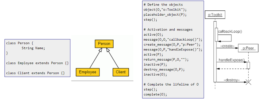 Text to uml tools fastest way to create your models umlgraph example ccuart Image collections
