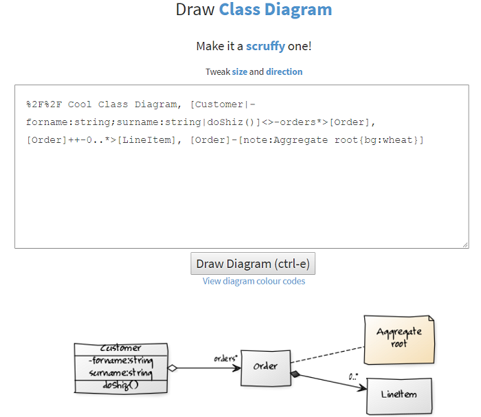 Text to uml tools fastest way to create your models yuml class diagram scruffy version ccuart Images