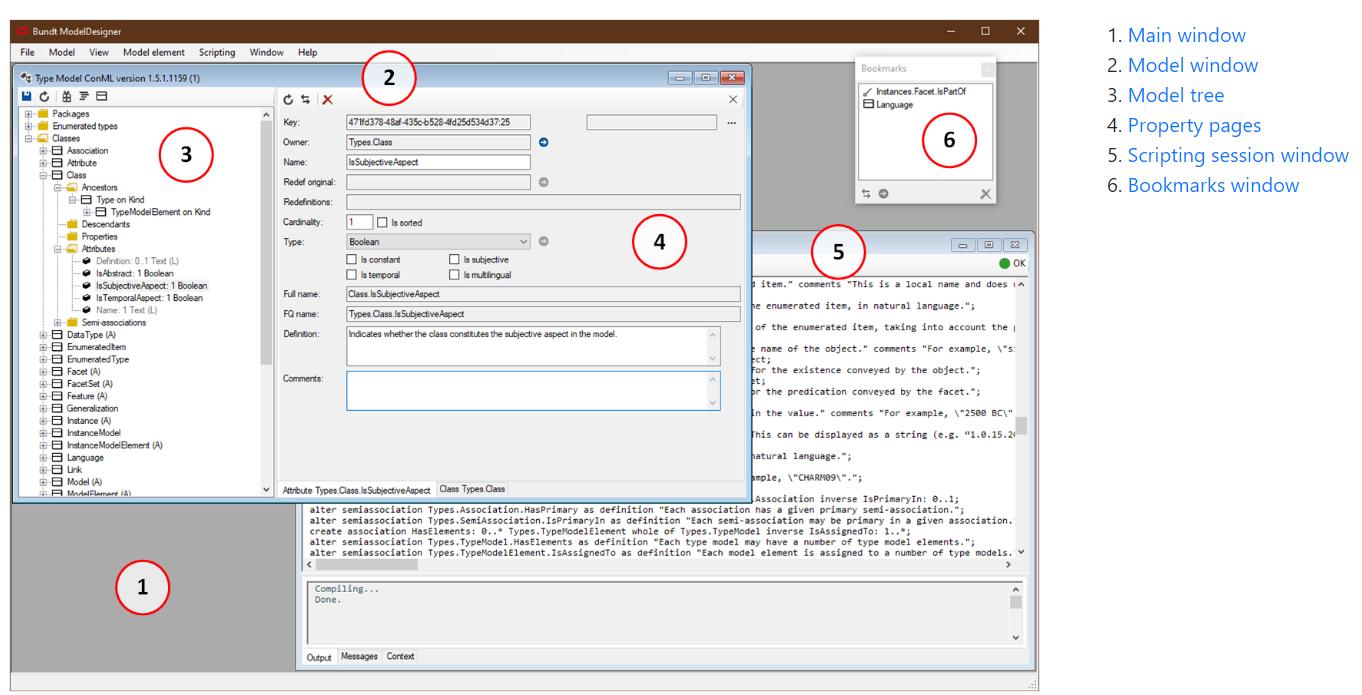 Bundt model designer for ConML