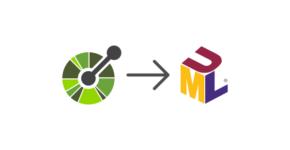 OpenAPI to UML logo