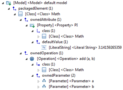 Generated UML class from the original PHP code