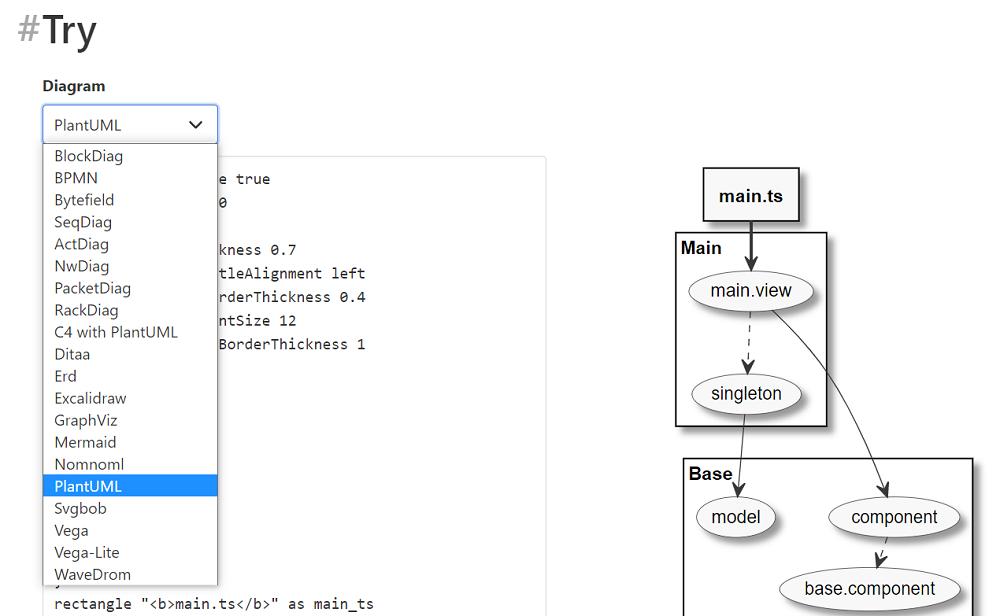 Textual modeling API