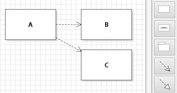 JetUML - Lightweight UML modeling
