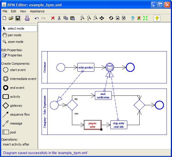 Diagen And Diameta Tools For The Generation Of Diagram Editors